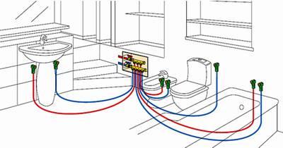 Installazione e manutenzione sanitari bagno rubinetti - Collettore idrico sanitario caleffi ...